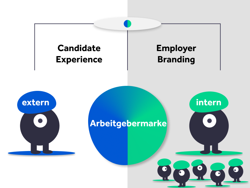 Employer Branding vs. Candidate Experience